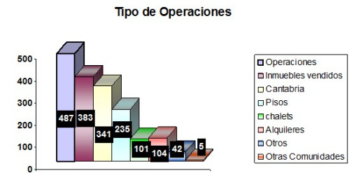 afilia-informe-operaciones-2010